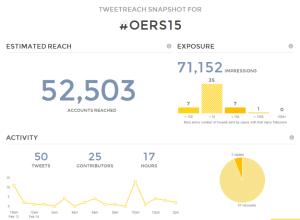 OERS15 - TweetReach